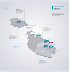 Malta map with infographic elements pointer marks vector
