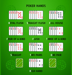 poker winning hands vector image