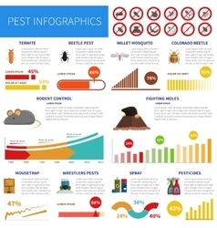 Pest Infographic Set vector image vector image