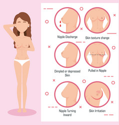 Woman figure with breast cancer vector