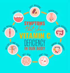 Vitamin c deficiency vector