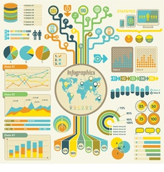 Infographics set communication technology vector image