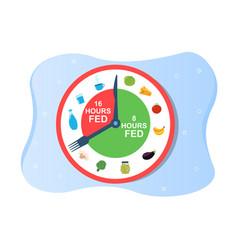 Periodic fasting concept vector