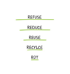 the 5 r s of zero waste living vector image