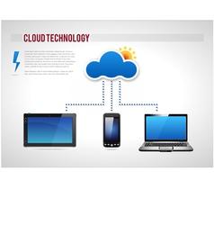 Cloud Technology Presentation Diagram Template vector image vector image