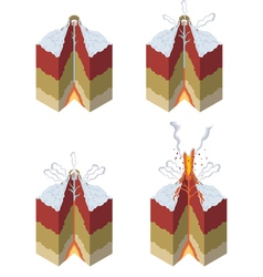 Stages of a volcano vector
