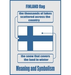 Finland national flag meaning and symbolism vector