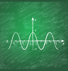 cosine function on school blackboard vector image