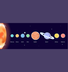 Brilliant Solar System Diagram Vector Images 81 Wiring 101 Capemaxxcnl
