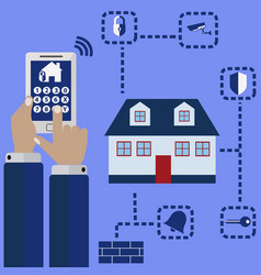 remote home security from mobile phone vector image
