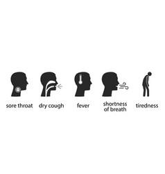 Coronavirus symptoms icon vector