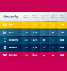 price comparison table services with description vector image