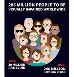 The number of blind and visually impaired people vector image