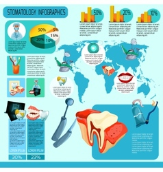 Stomatology Infographics Set vector