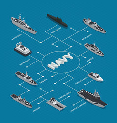 Military boats isometric flowchart composition vector