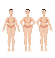 overweight woman feeling uncomfortable wearing vector image