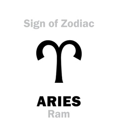 Astrology Sign of Zodiac ARIES The Ram vector image vector image