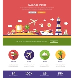 Summer travel website header banner with webdesign vector image