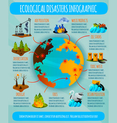 ecological problems flat infographics vector image