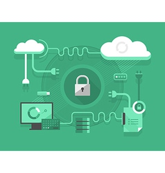Secure cloud computing vector