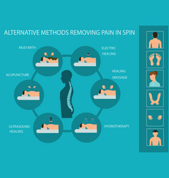 alternative mhethods removing pain in spine vector image