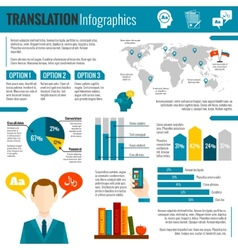 Translation and dictionary infographic report vector