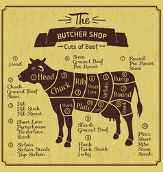 butcher shop of cow farm vintage vector image