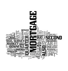 What mortgage surveys in depict text word cloud vector