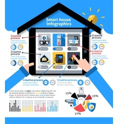 Smart house infographics vector