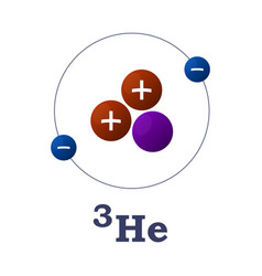 Helium 3 the structure atom on vector