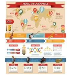 Music Infographics Set vector image