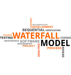 Word cloud - waterfall model vector