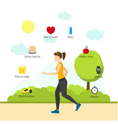 cartoon jogging girl infographics vector image vector image