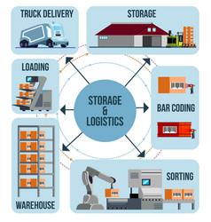automated warehouse flat infographics vector image