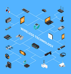 Wireless electronic devices isometric flowchart vector