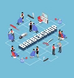 barber shop isometric flowchart vector image