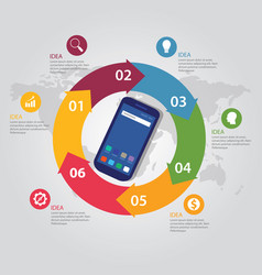 mobile smart-phone communication technology vector image
