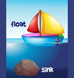 Opposite words for float and sink vector