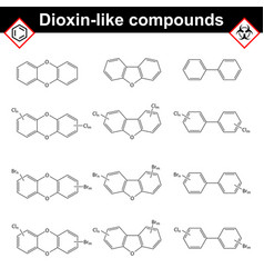 polychlorinated dioxins and dioxin-like compounds vector image