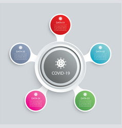 5 infographic circle and network template for vector