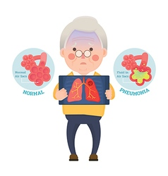 Senior Man Having Pneumonia vector image