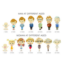 people generations at different ages vector image vector image