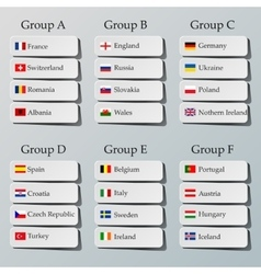 Soccer group stages vector image