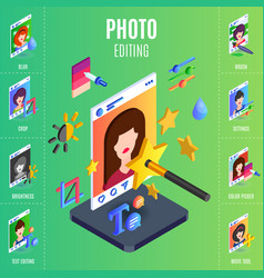 photo editings infographic for social media vector image vector image