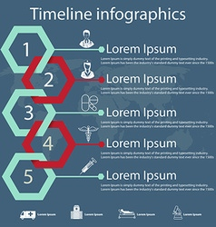Timeline infographics with medical icons vector