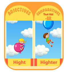 Comparative adjectives for word hight vector