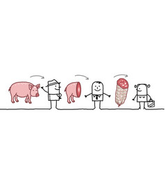 Cartoon characters - pork production chain vector