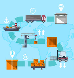 Logistic management concept with goods route vector