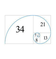 Gr number vector