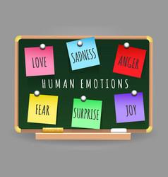 human emotions sticker set vector image vector image